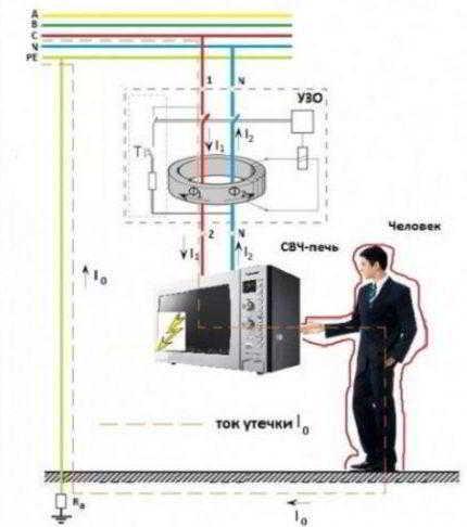 ТОП-10 умывальников для дачи: основные характеристики   рекомендации по выбору